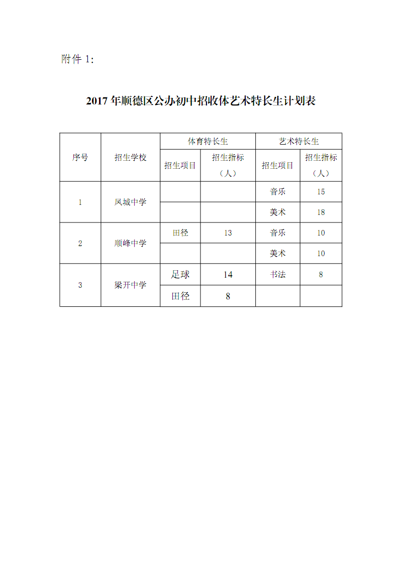 2017年台州区公办初中计划体艺术特长生招收初中顺德附属图片