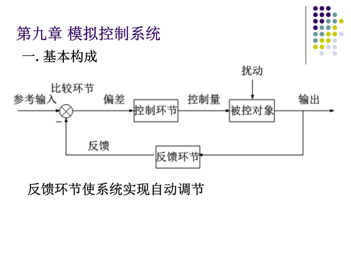 讲义29模拟操纵程序.ppt