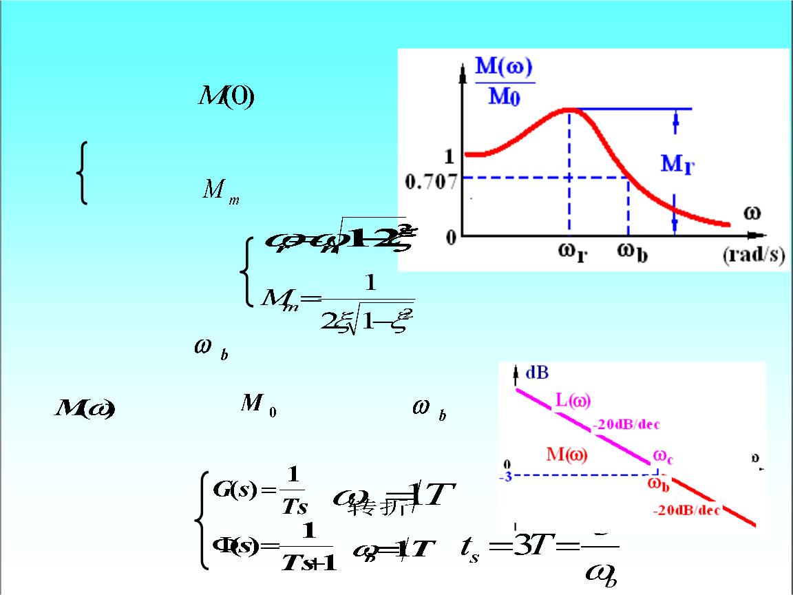 自动控制理论_21利用闭环频率特性分析系统的性能精要