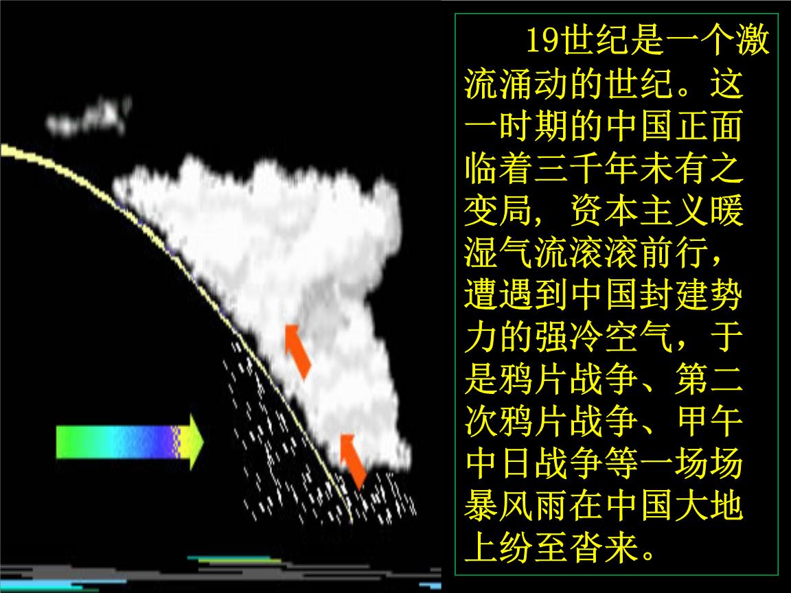 第10课近代中国社会经济结构的变动课件岳麓版必修二.