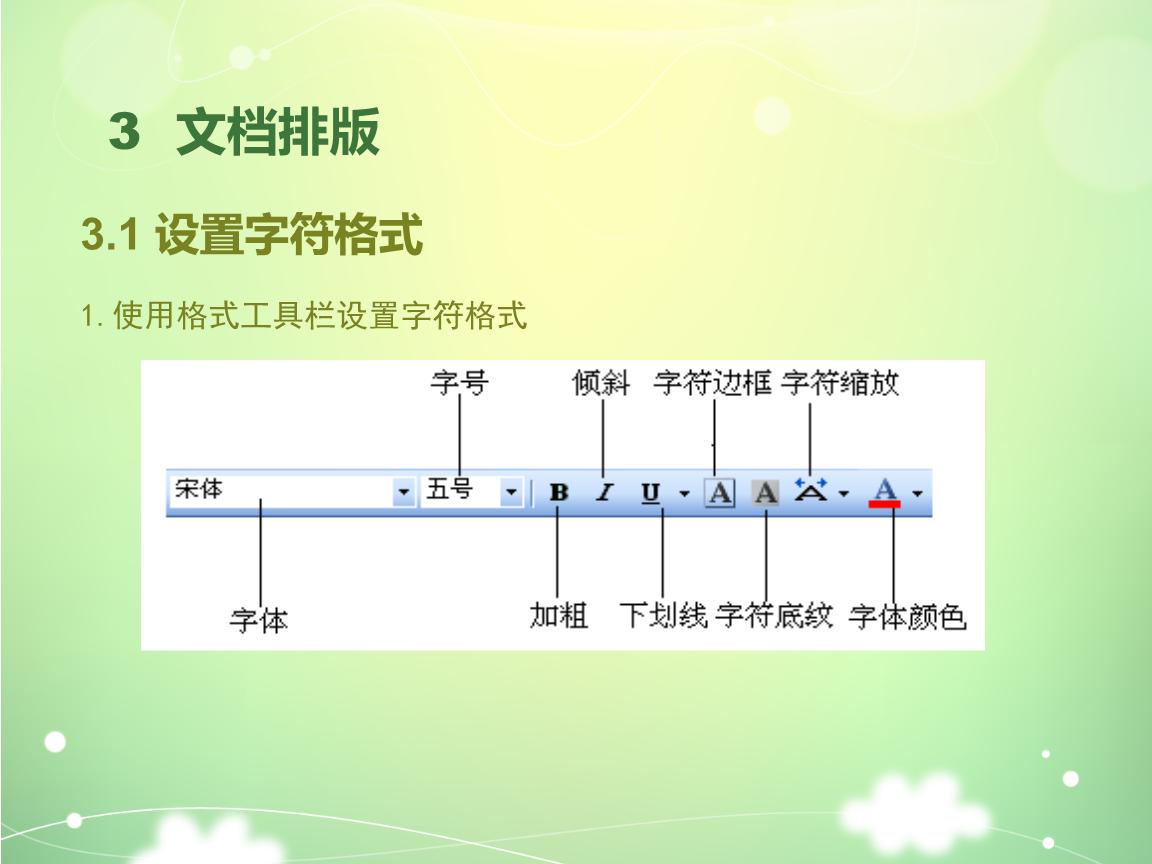 word文档排版选编.ppt