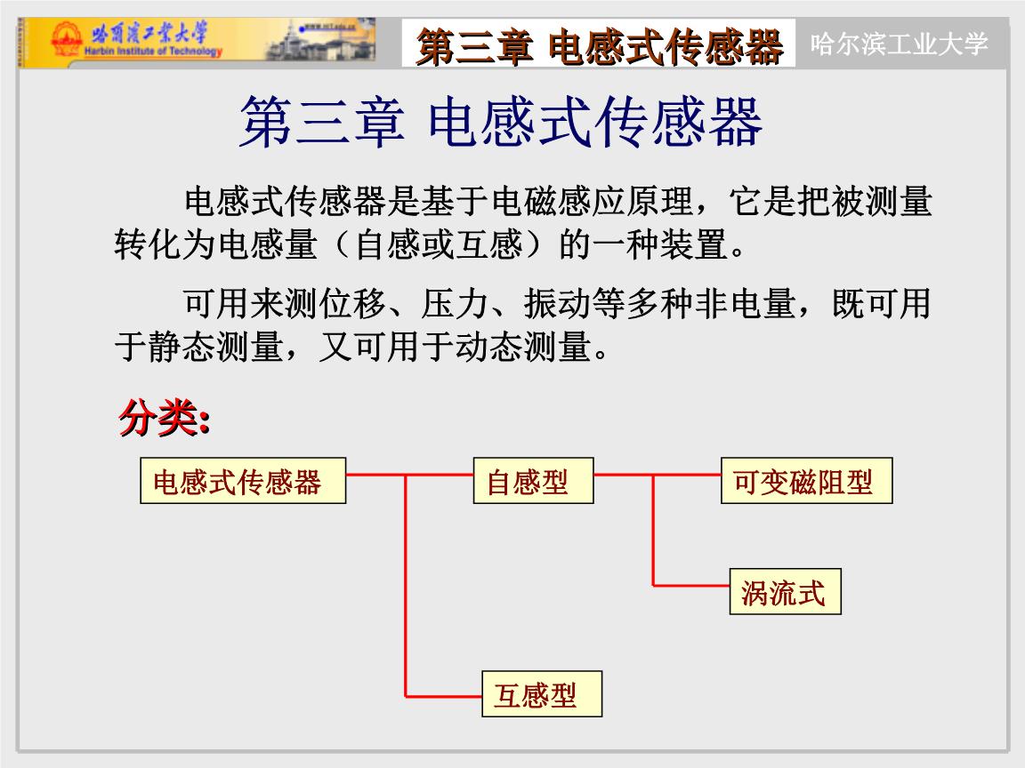 第三章电感式传感器第三章电感式传感器二,自感线圈的等效电路自感