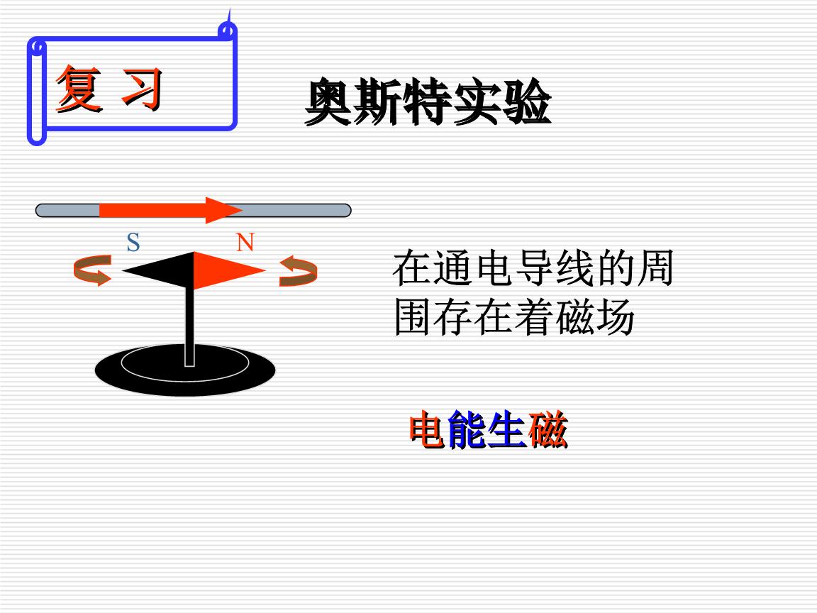 1,电磁感应和感应电流产生条件.ppt