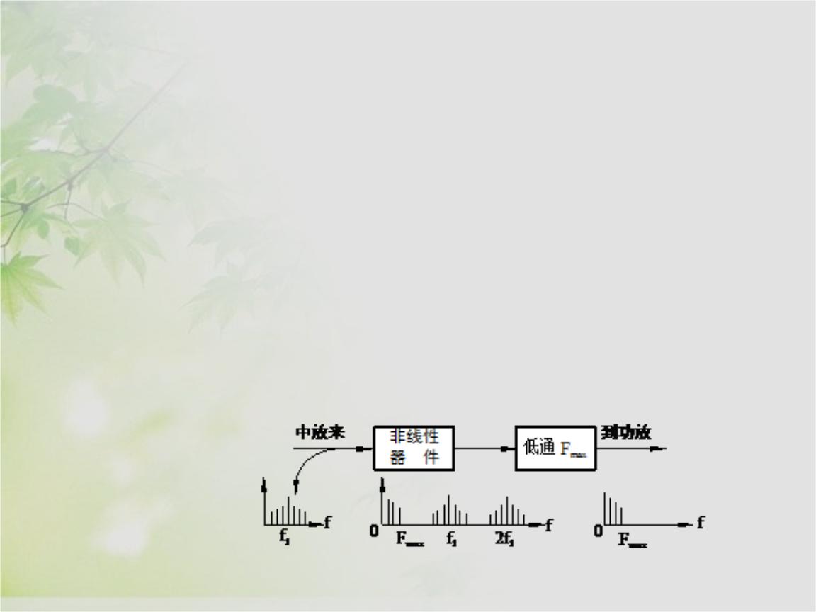 4同步检波电路输入为单边带信号时,合成信号为:其中:无法不失真的反映