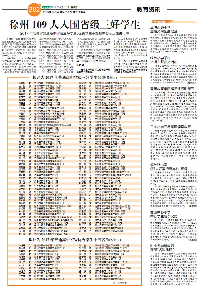 徐州109人入围省级学生高中.PDFv省级三好图片