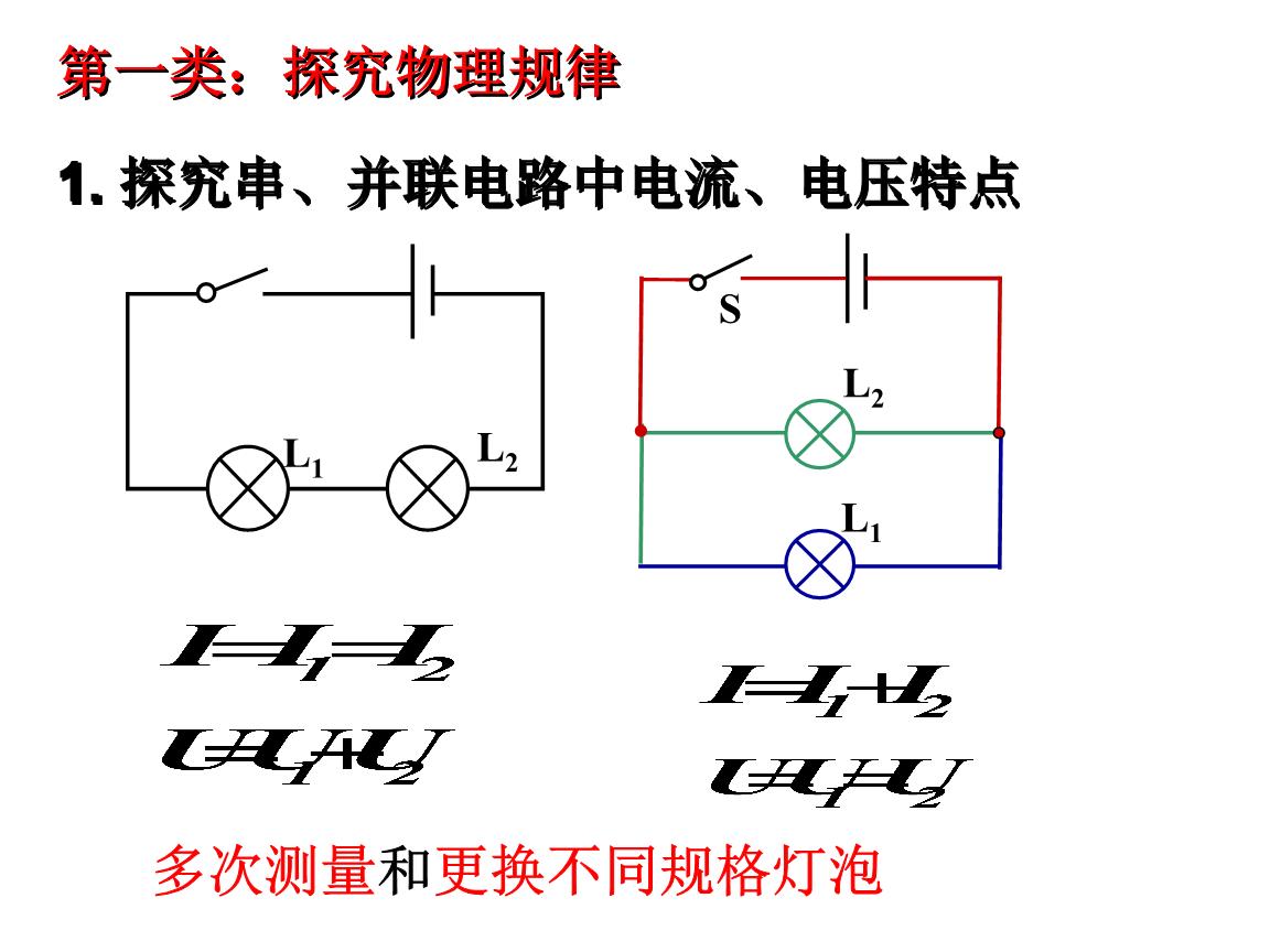 电学实验复习教材.ppt