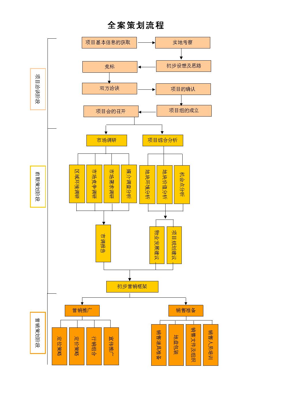 >> 文章内容 >> 3房屋装修管理流程图(上墙  装修房子应该注意些什么