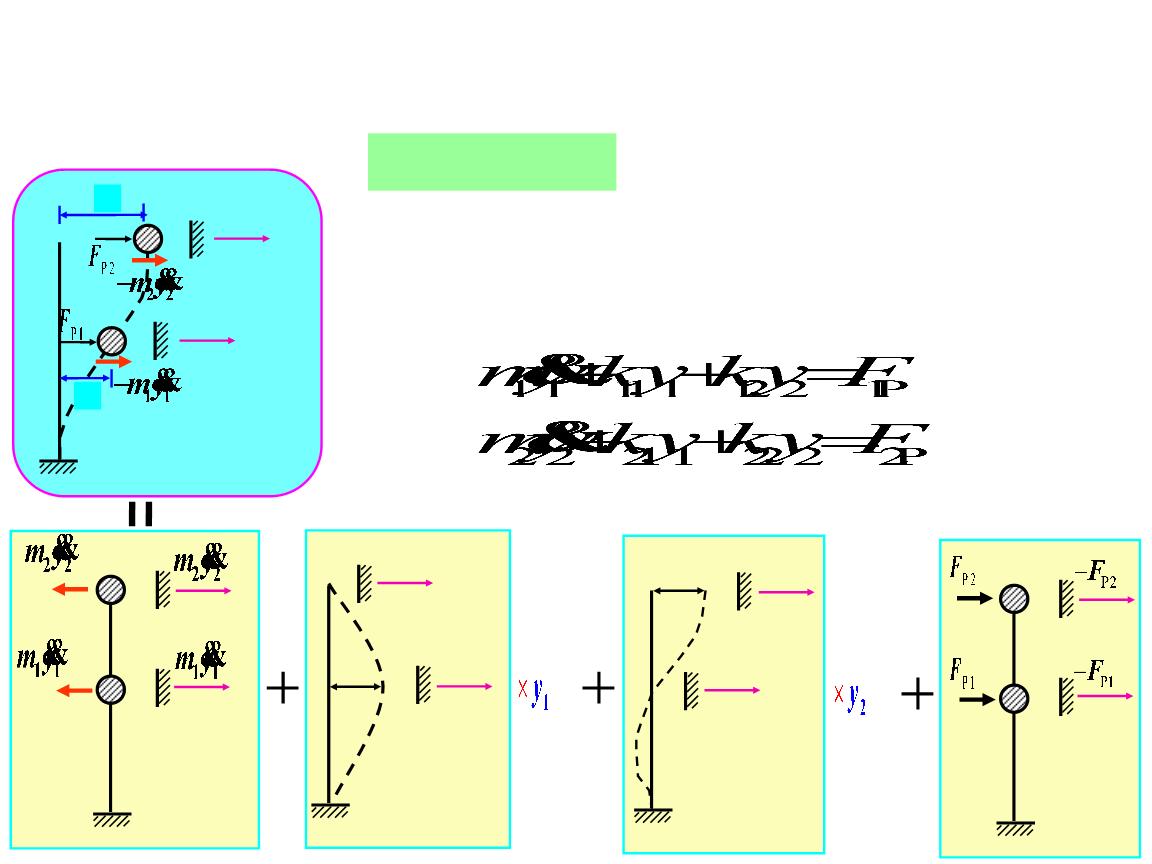 15结构的动力计算3-2.ppt