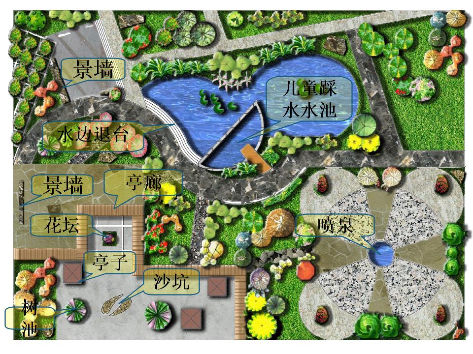 居住区设计平面图.pptx