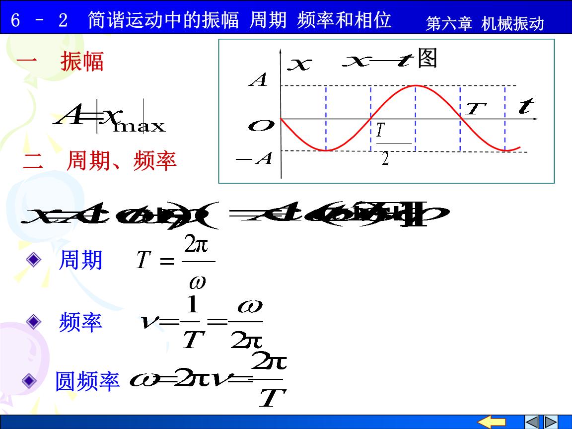 6-2简谐运动中振幅 周期 频率和相位.ppt