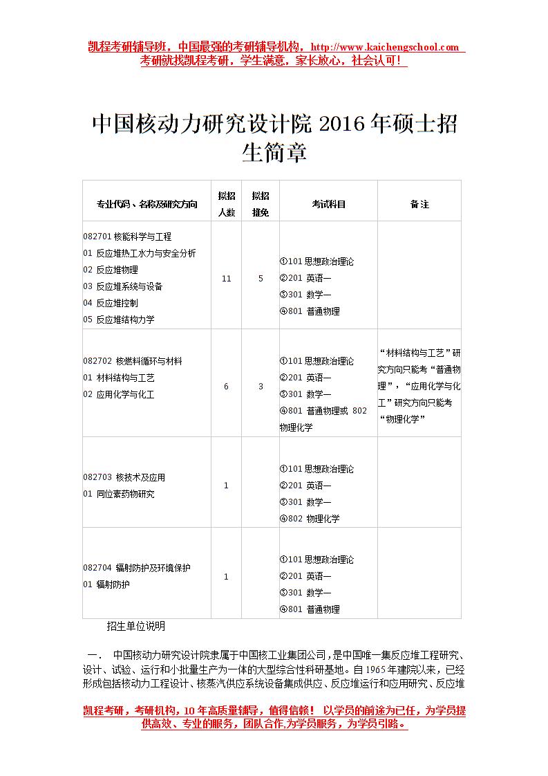 中国核动力v硕士设计院2016年硕士招生简章.d表格画板绘制几何通过函数图片