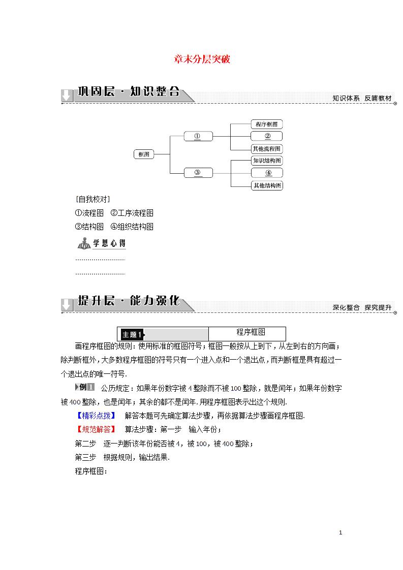 """《数学3(必修)》第2章""""统计""""的知识结构图"""