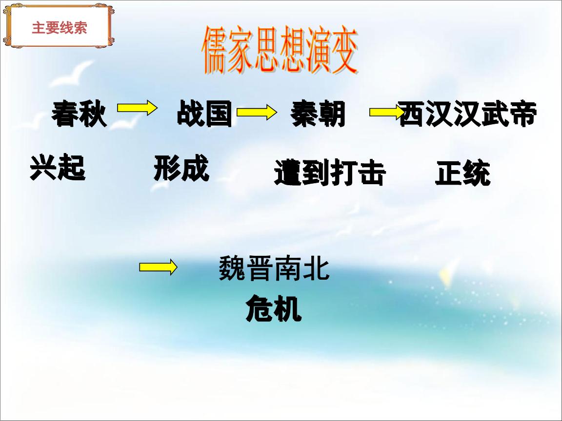 三,宋明理学2用.ppt