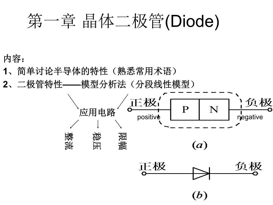 3晶体二极管电路的分析方法晶体二极管是由pn结加上电极引线和管壳