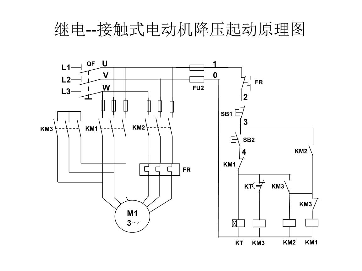 控制电路原理图(参考)m1料斗爬梯m2皮带运输机sq1sq2爬斗由m1电机拖动