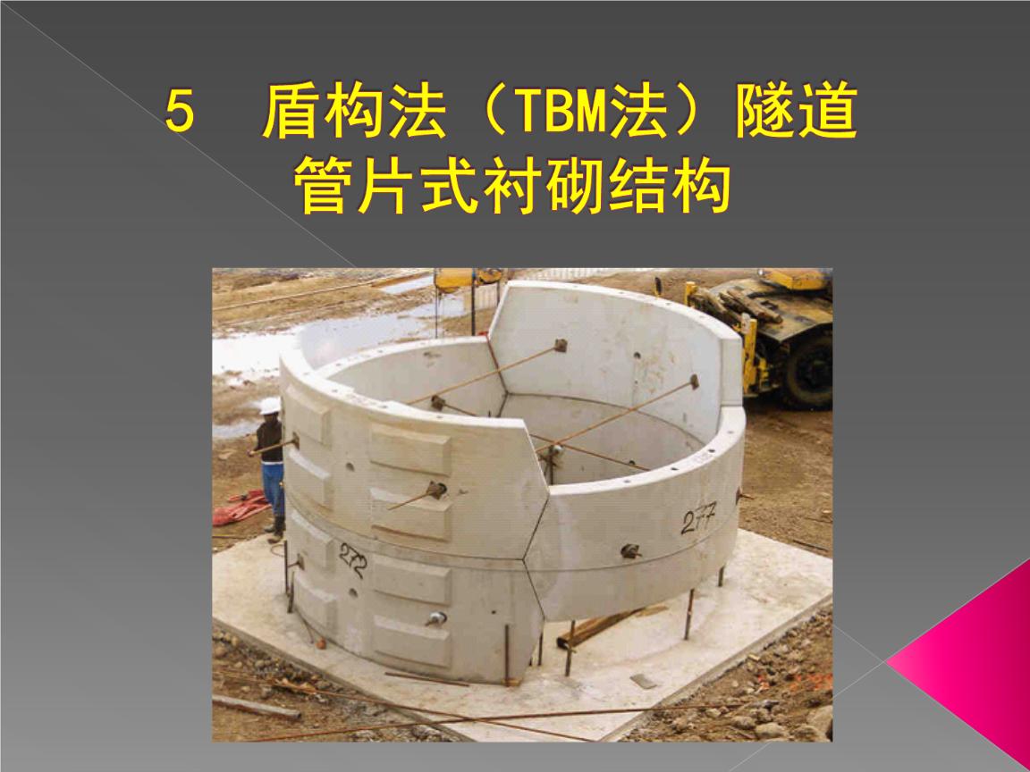 5盾构法隧道管片式衬砌结构重点分析.ppt