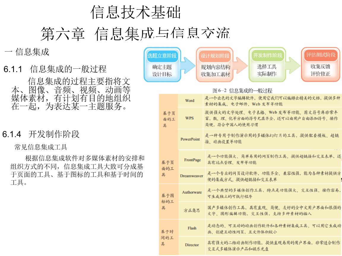山东省成绩高中水平考试学业信息基础第六章复高中马畈技术光山图片