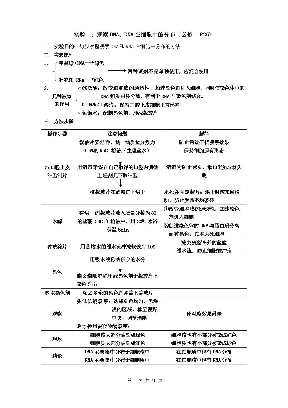 高中高中精要个v高中整理与归纳生物.doc议论文慎独800课本字图片