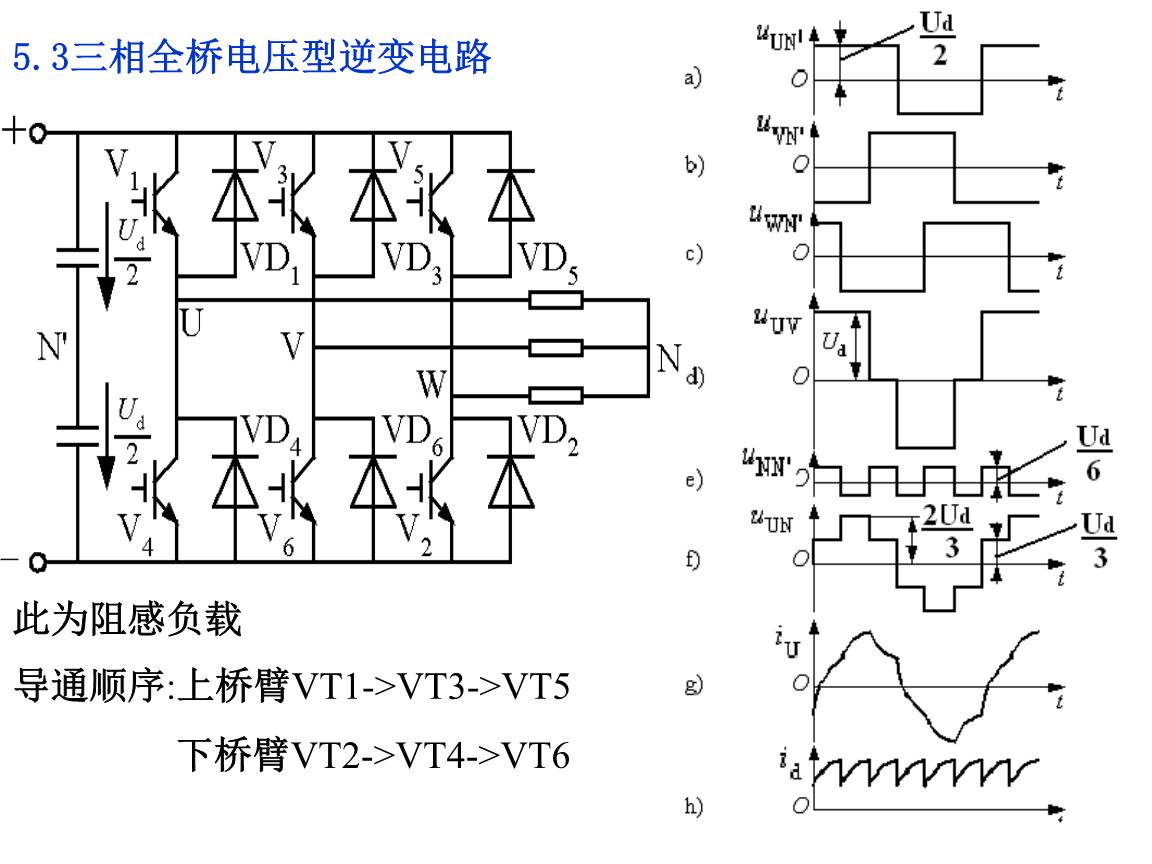 53三相全桥电压型逆变电路.ppt