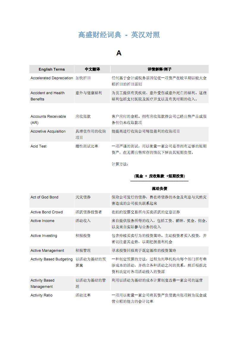 高盛财经词典快手.pdf视频精要闪电图片