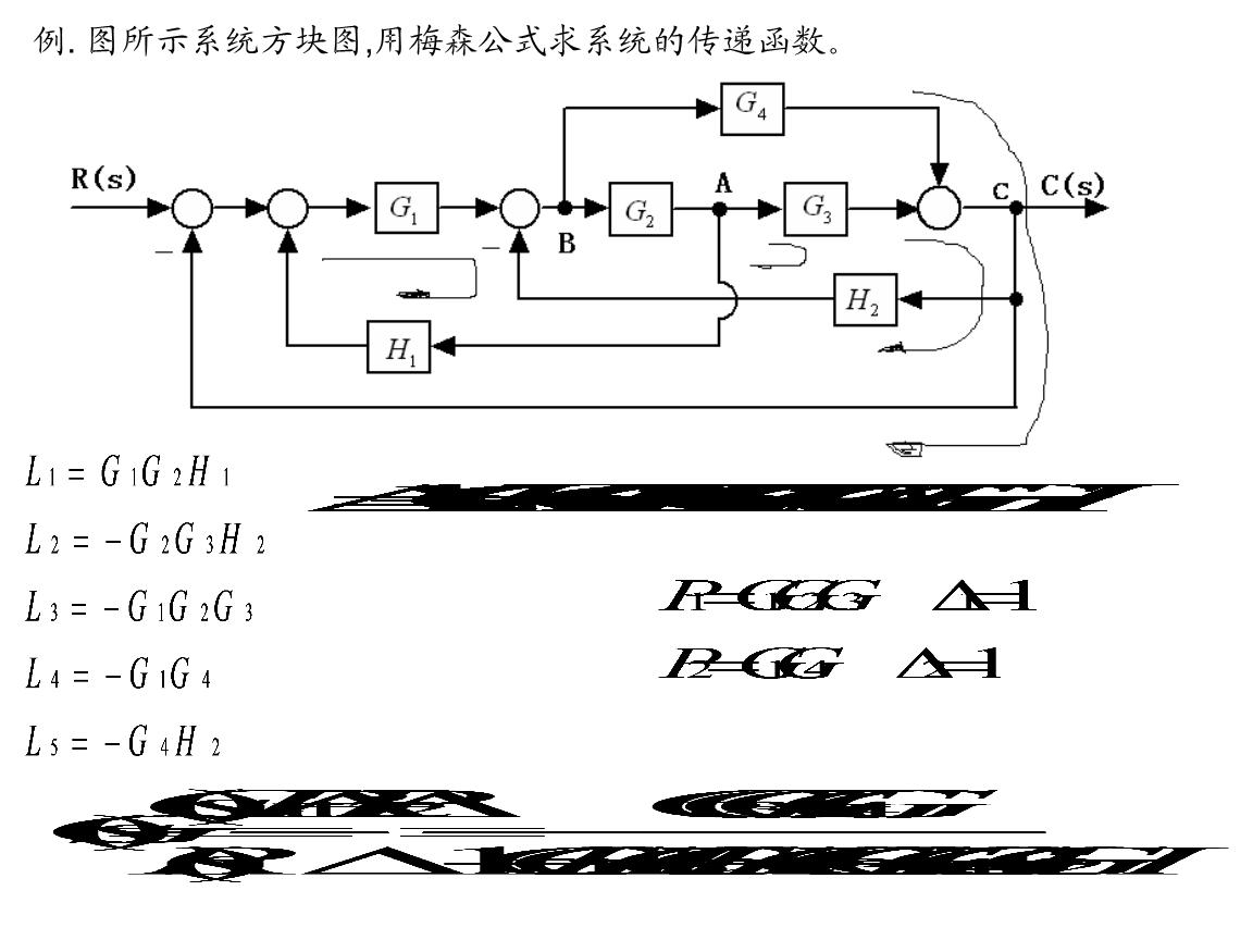 画出下列rc电路的方块图.