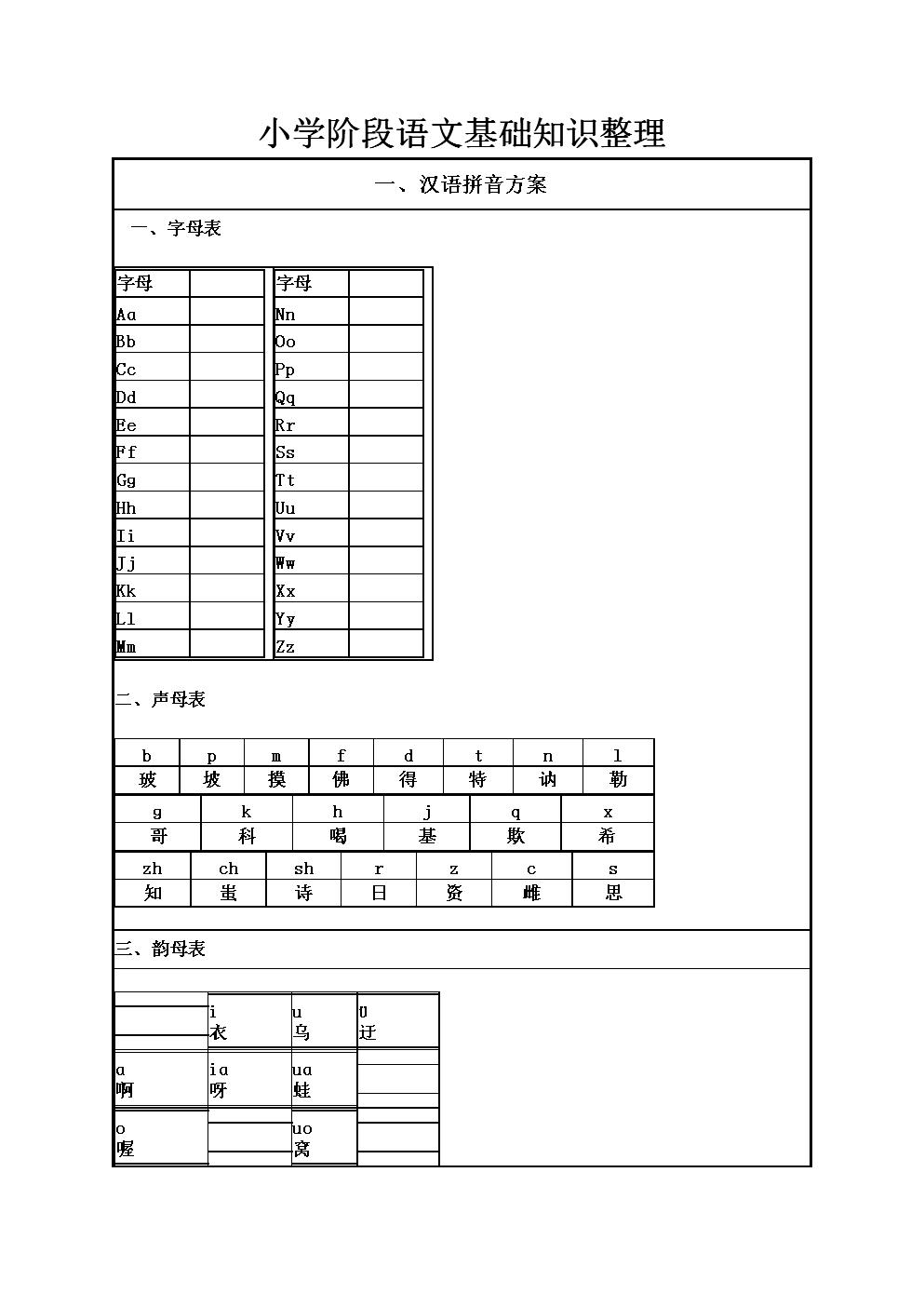 首名称表,汉字笔画名称表,标点符号用法表要点分析.doc