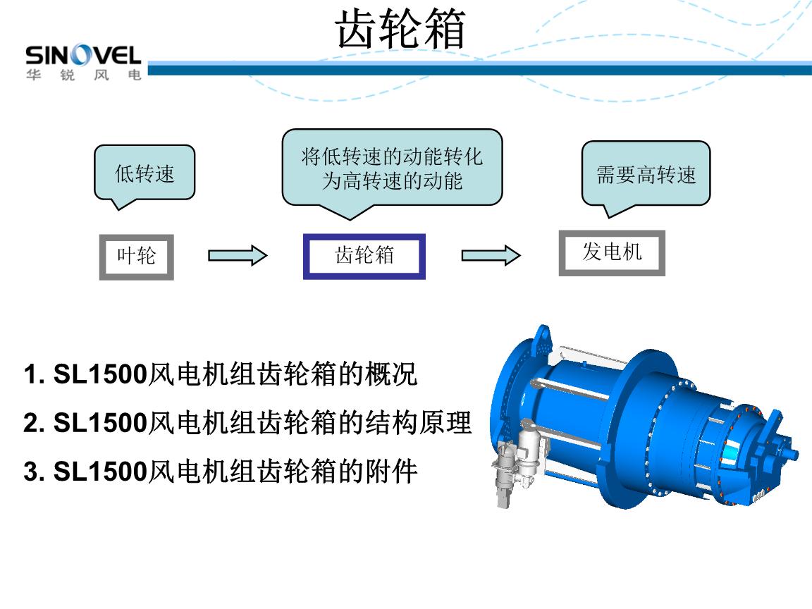 油压分度盘结构图