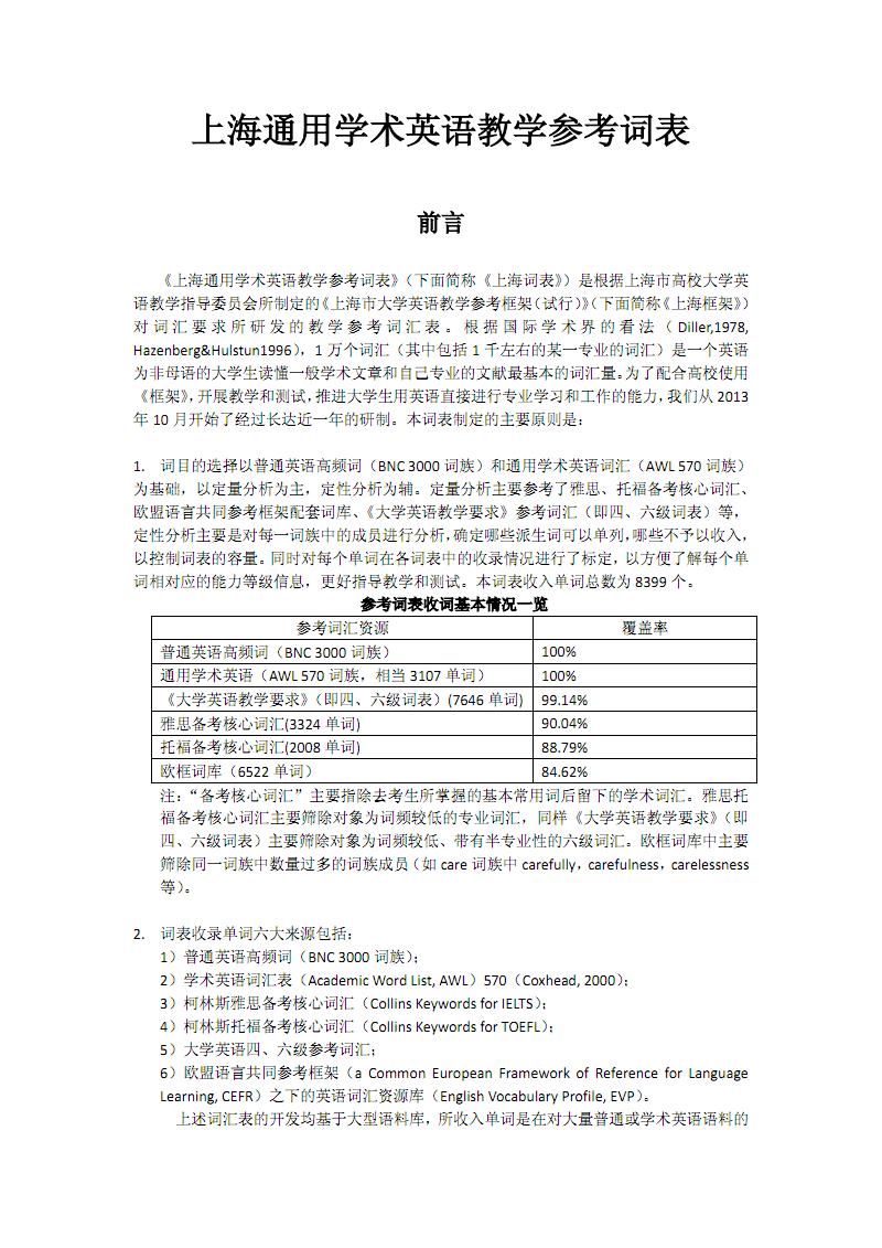 上海通用学术英语教学参考词表.pdf