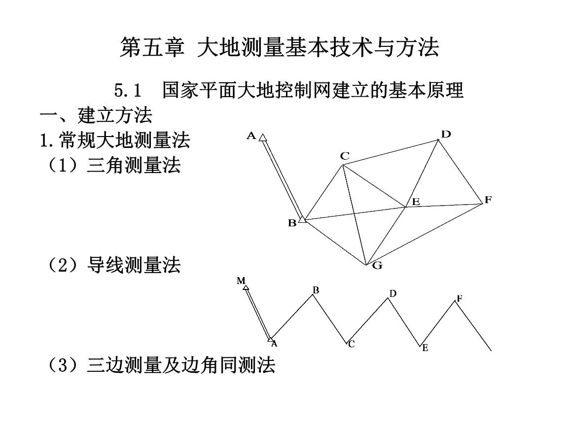 大地测量控制网的建立的原理_大地之子图片