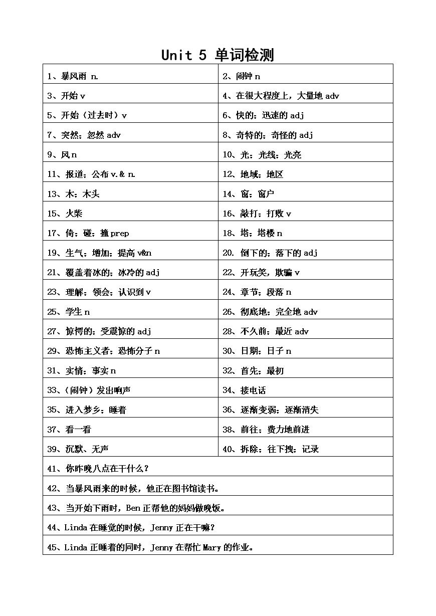 2014八年级英语下册Unit 5单词测试题.doc